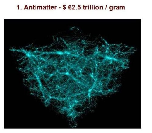 Top 16 Most                           Expensive Materials in the World